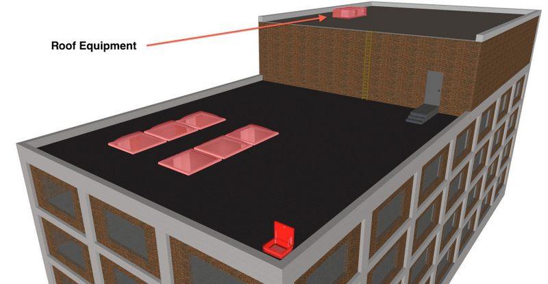 4. Rooftop Equipment