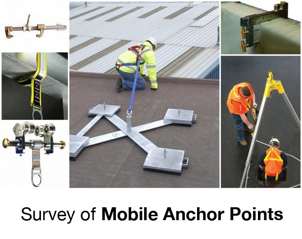 when to use mobile anchor points