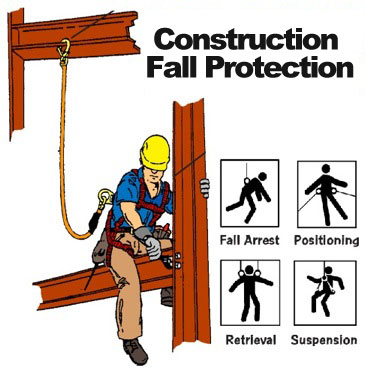 Ten Questions Every Construction Safety Professional