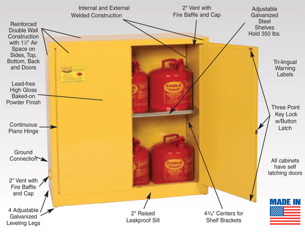 Safety Storage Cabinet Standard Features Features Of